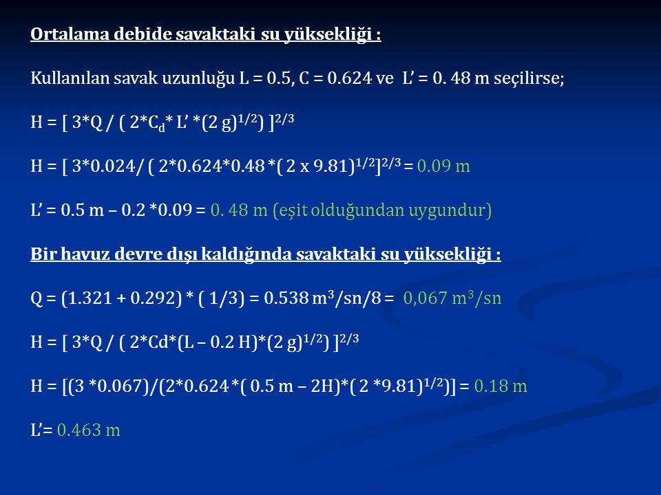 Ortalama debide savaktaki su yüksekliği : Kullanılan savak uzunluğu L = 0.5, C = 0.624 ve L' = 0. 48 m seçilirse; H = [ 3*Q / ( 2*C d * L' *(2 g) 1/2