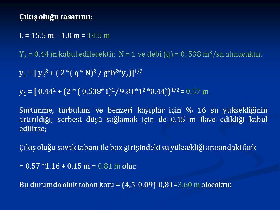 Çıkış oluğu tasarımı: L = 15.5 m – 1.0 m = 14.5 m Y 2 = 0.44 m kabul edilecektir. N = 1 ve debi (q) = 0. 538 m 3 /sn alınacaktır. y 1 = [ y 2 2 + ( 2