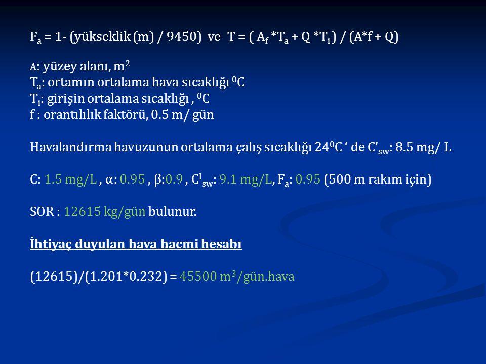 F a = 1- (yükseklik (m) / 9450) ve T = ( A f *T a + Q *T i ) / (A*f + Q) A : yüzey alanı, m 2 T a : ortamın ortalama hava sıcaklığı 0 C T i : girişin