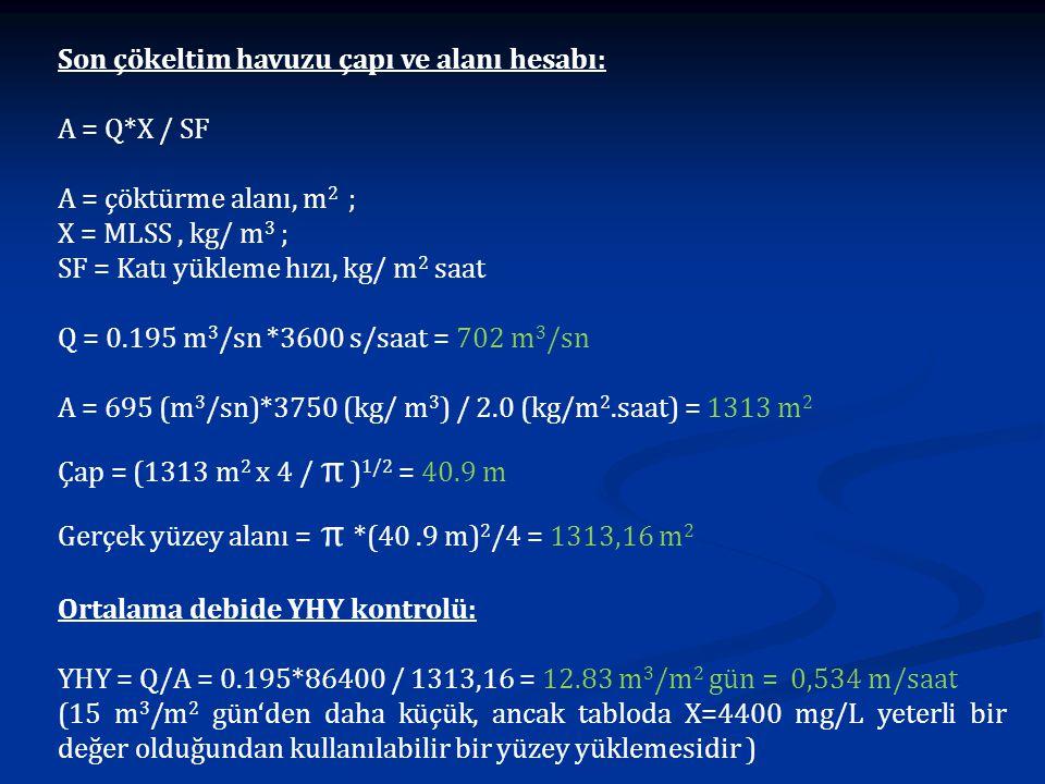 Son çökeltim havuzu çapı ve alanı hesabı: A = Q*X / SF A = çöktürme alanı, m 2 ; X = MLSS, kg/ m 3 ; SF = Katı yükleme hızı, kg/ m 2 saat Q = 0.195 m