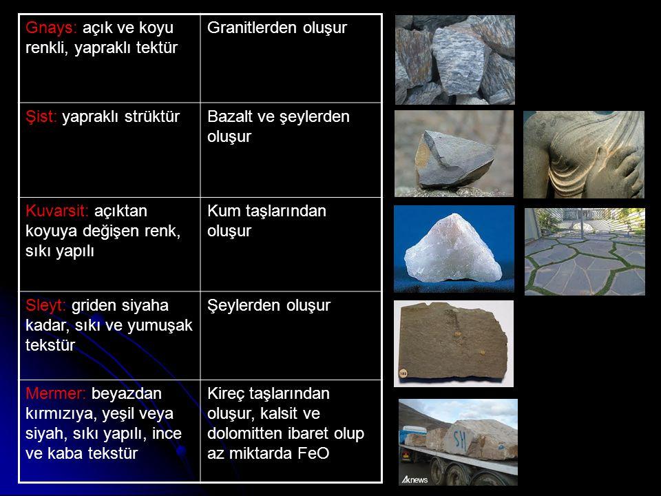Gnays: açık ve koyu renkli, yapraklı tektür Granitlerden oluşur Şist: yapraklı strüktürBazalt ve şeylerden oluşur Kuvarsit: açıktan koyuya değişen ren