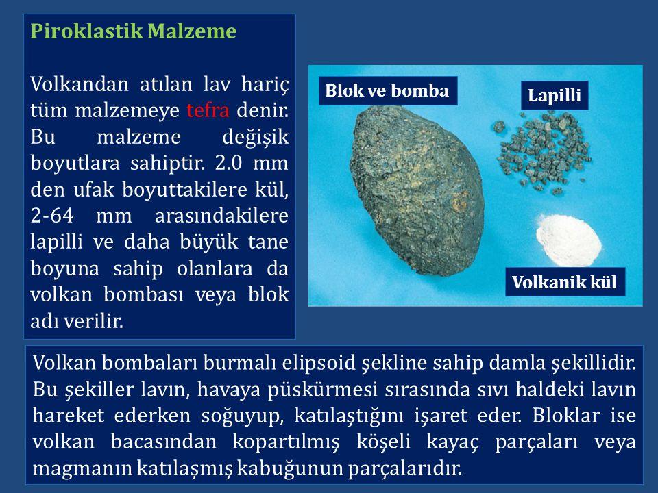 Piroklastik Malzeme Volkandan atılan lav hariç tüm malzemeye tefra denir. Bu malzeme değişik boyutlara sahiptir. 2.0 mm den ufak boyuttakilere kül, 2-
