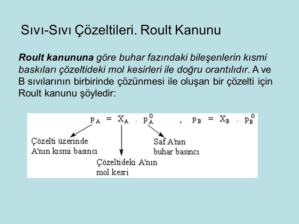 Roult kanununa göre buhar fazındaki bileşenlerin kısmi baskıları çözeltideki mol kesirleri ile doğru orantılıdır.
