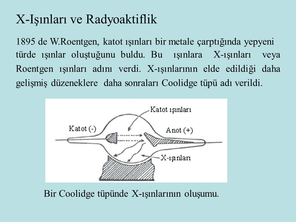X-Işınları ve Radyoaktiflik 1895 de W.Roentgen, katot ışınları bir metale çarptığında yepyeni türde ışınlar oluştuğunu buldu.