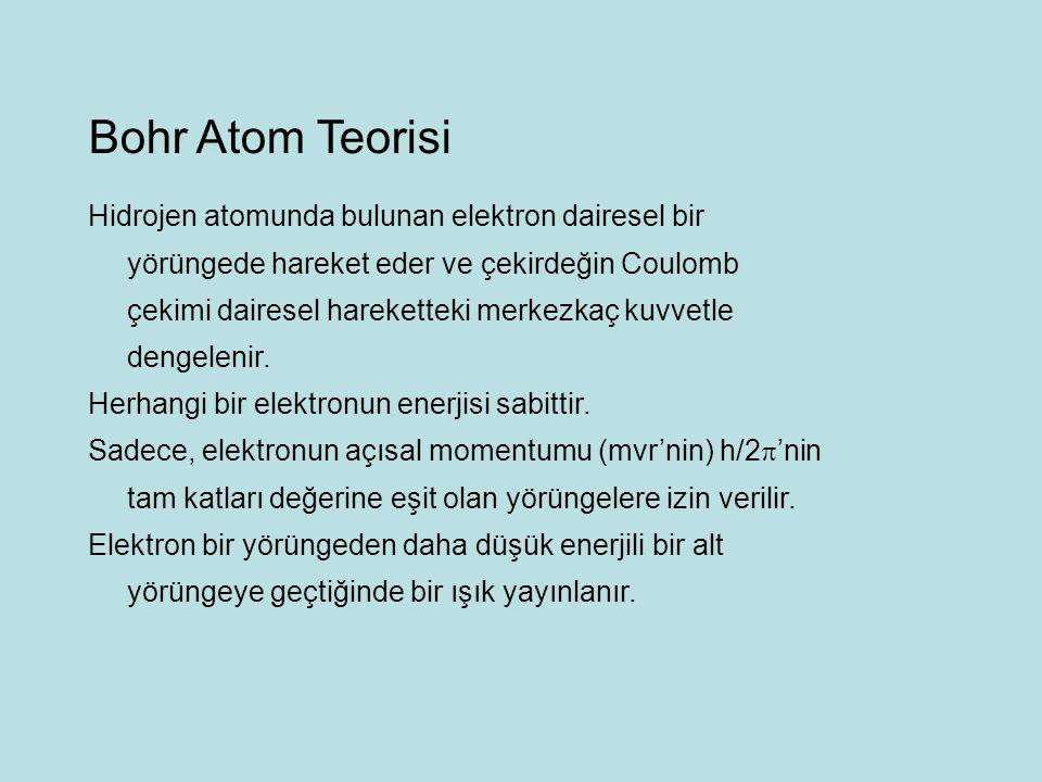 Bohr Atom Teorisi Hidrojen atomunda bulunan elektron dairesel bir yörüngede hareket eder ve çekirdeğin Coulomb çekimi dairesel hareketteki merkezkaç kuvvetle dengelenir.
