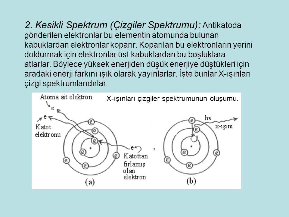 2. Kesikli Spektrum (Çizgiler Spektrumu): Antikatoda gönderilen elektronlar bu elementin atomunda bulunan kabuklardan elektronlar koparır. Koparılan b