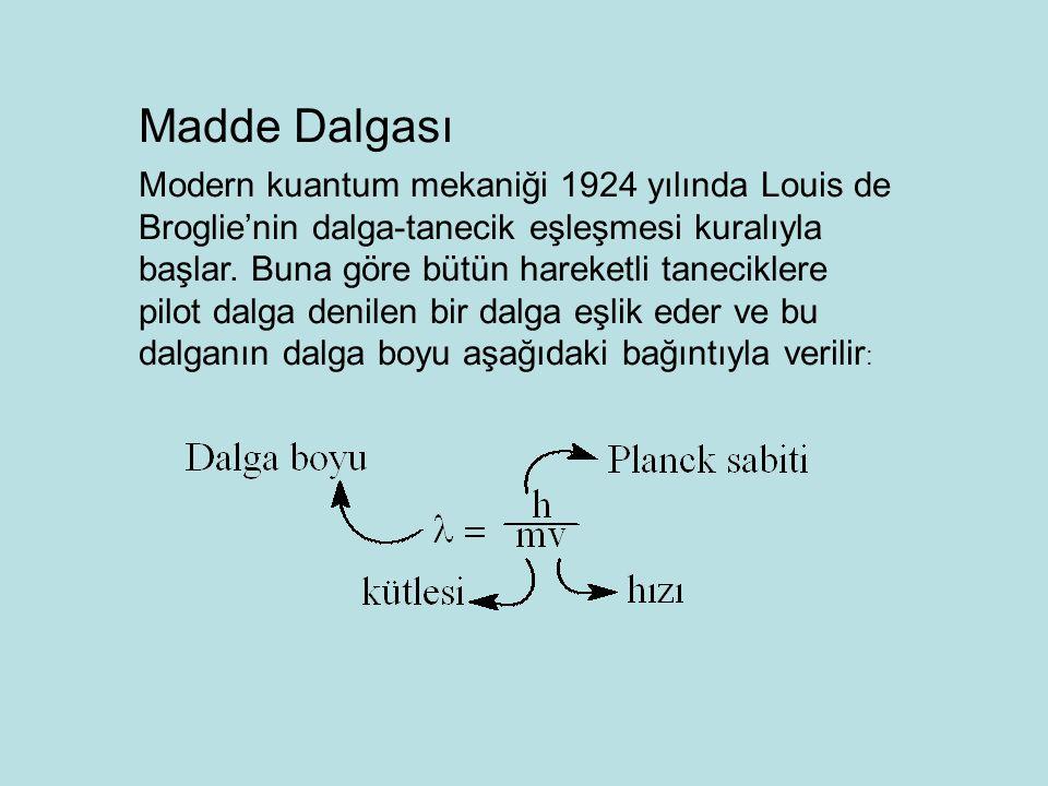 Madde Dalgası Modern kuantum mekaniği 1924 yılında Louis de Broglie'nin dalga-tanecik eşleşmesi kuralıyla başlar.