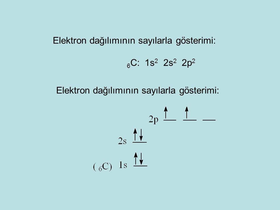 6 C: 1s 2 2s 2 2p 2 Elektron dağılımının sayılarla gösterimi: