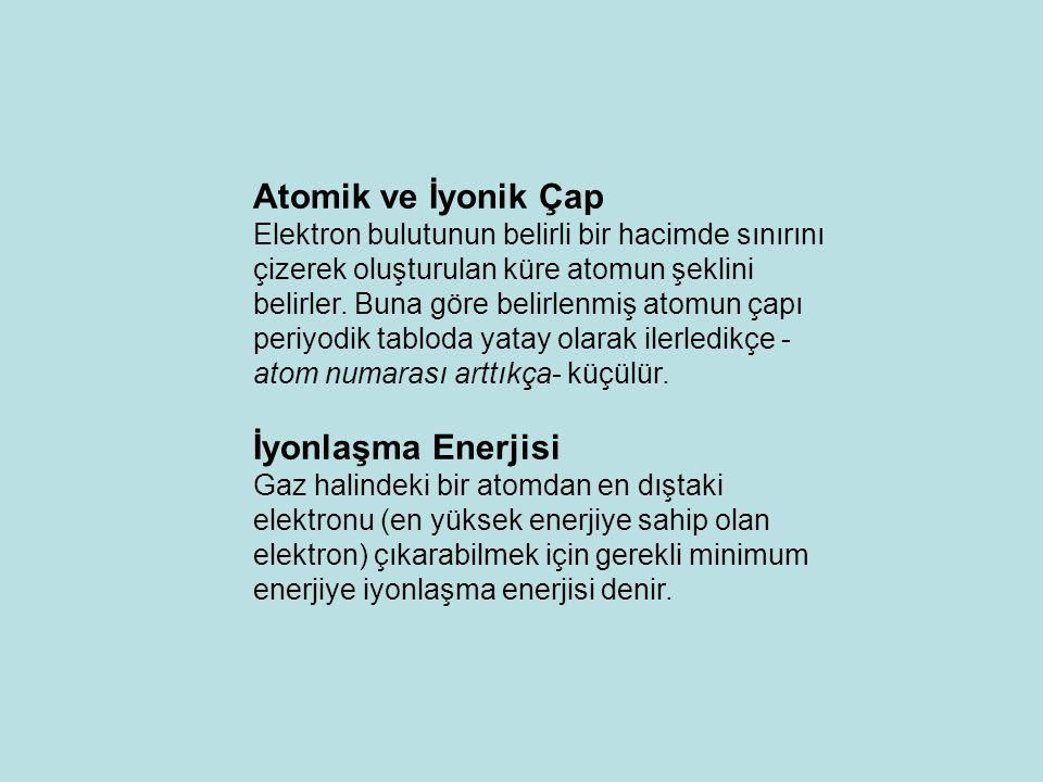 Atomik ve İyonik Çap Elektron bulutunun belirli bir hacimde sınırını çizerek oluşturulan küre atomun şeklini belirler.