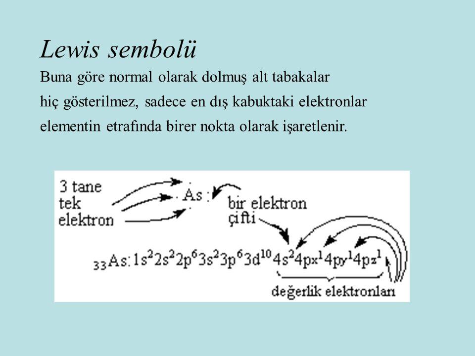 Lewis sembolü Buna göre normal olarak dolmuş alt tabakalar hiç gösterilmez, sadece en dış kabuktaki elektronlar elementin etrafında birer nokta olarak işaretlenir.