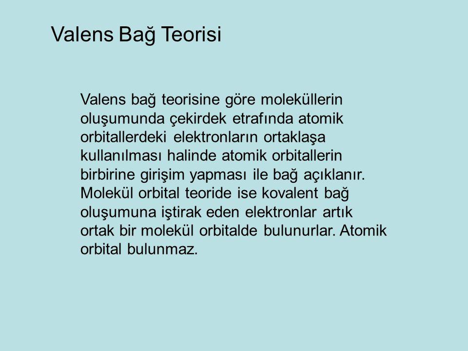 Valens Bağ Teorisi Valens bağ teorisine göre moleküllerin oluşumunda çekirdek etrafında atomik orbitallerdeki elektronların ortaklaşa kullanılması halinde atomik orbitallerin birbirine girişim yapması ile bağ açıklanır.