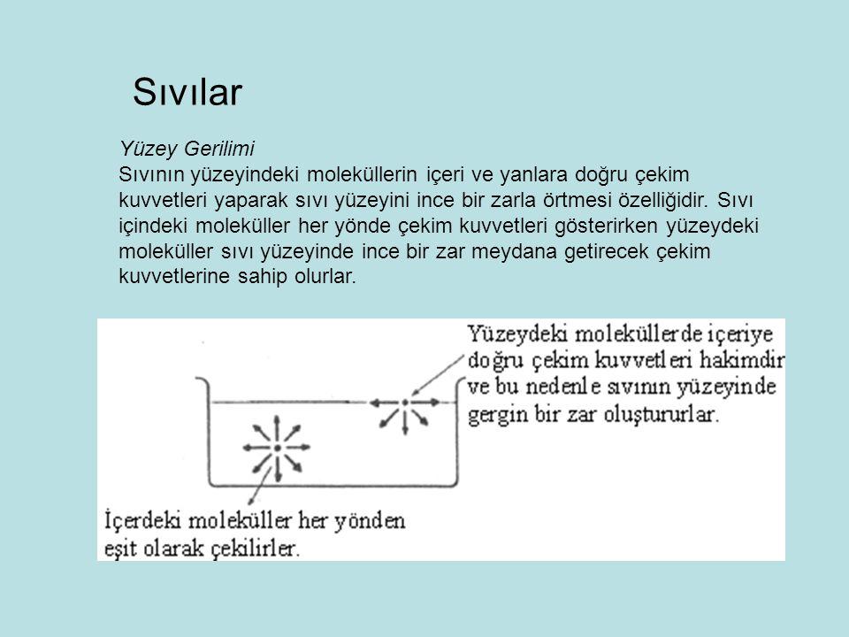 Sıvılar Yüzey Gerilimi Sıvının yüzeyindeki moleküllerin içeri ve yanlara doğru çekim kuvvetleri yaparak sıvı yüzeyini ince bir zarla örtmesi özelliğidir.