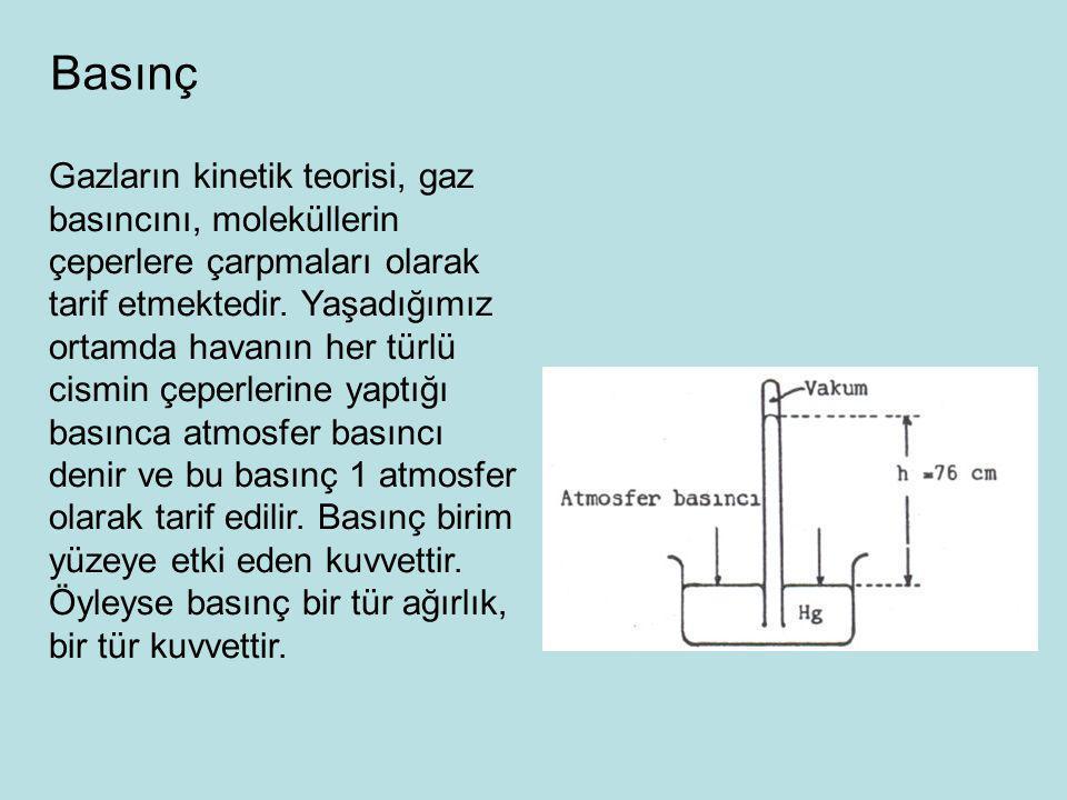 Gazların kinetik teorisi, gaz basıncını, moleküllerin çeperlere çarpmaları olarak tarif etmektedir. Yaşadığımız ortamda havanın her türlü cismin çeper