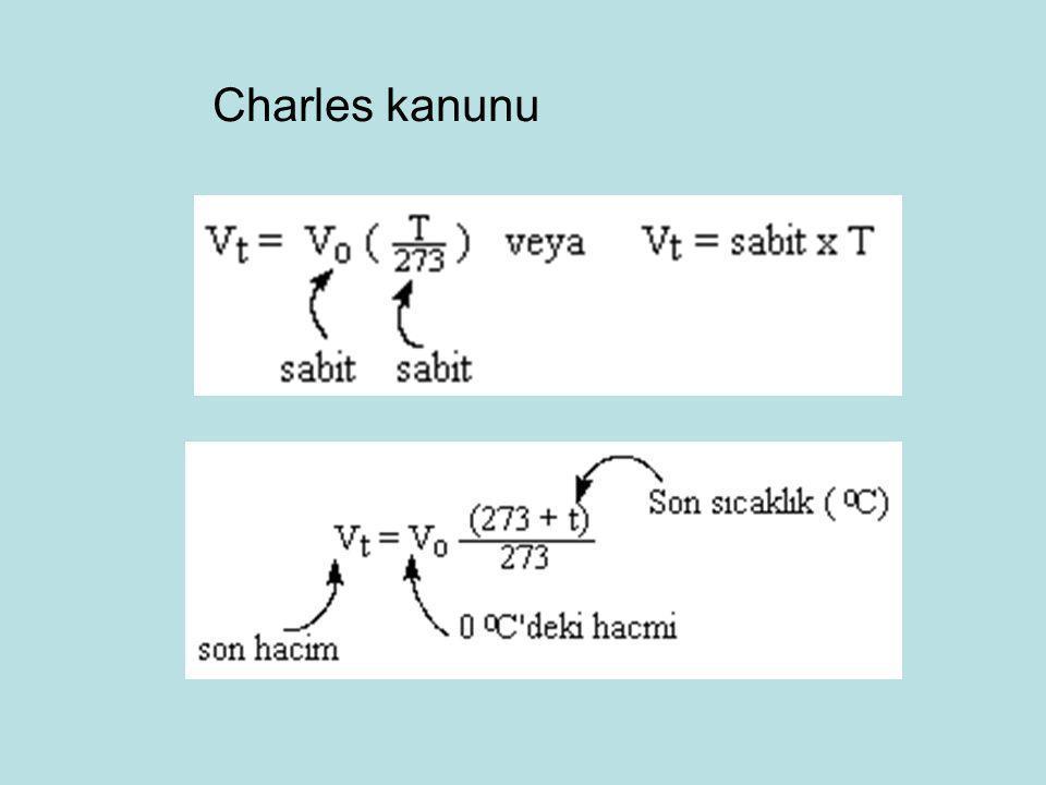 Charles kanunu