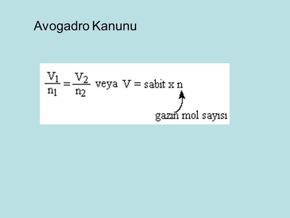 Avogadro Kanunu
