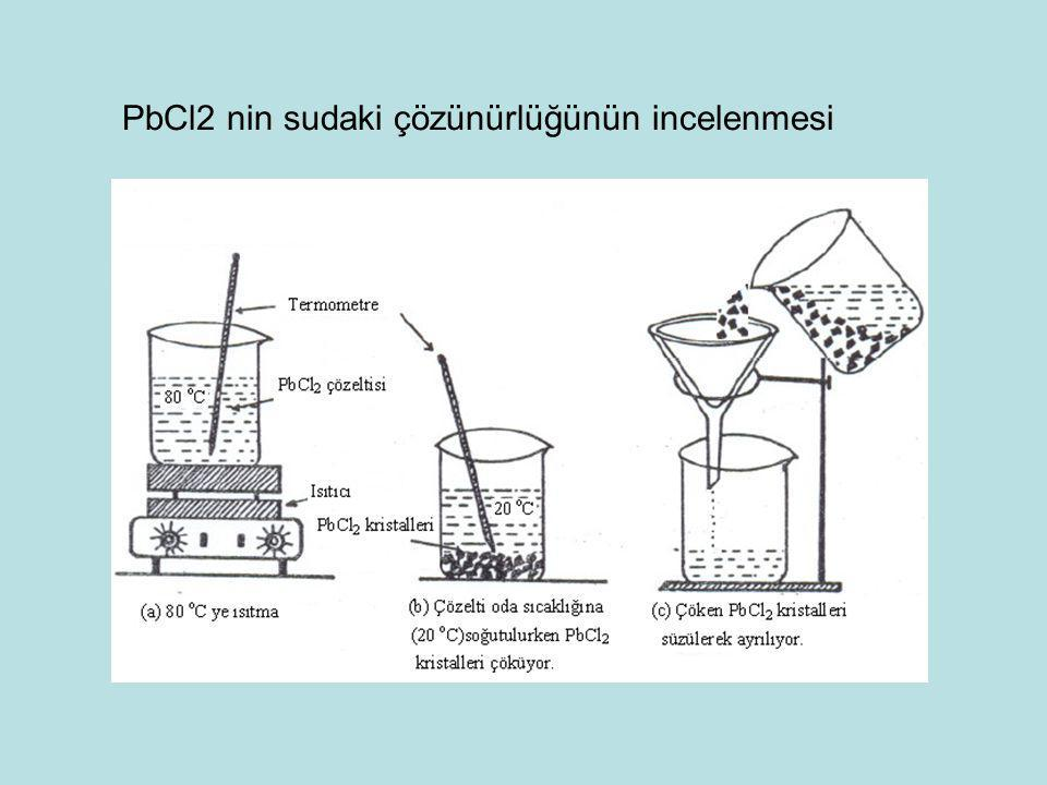PbCl2 nin sudaki çözünürlüğünün incelenmesi