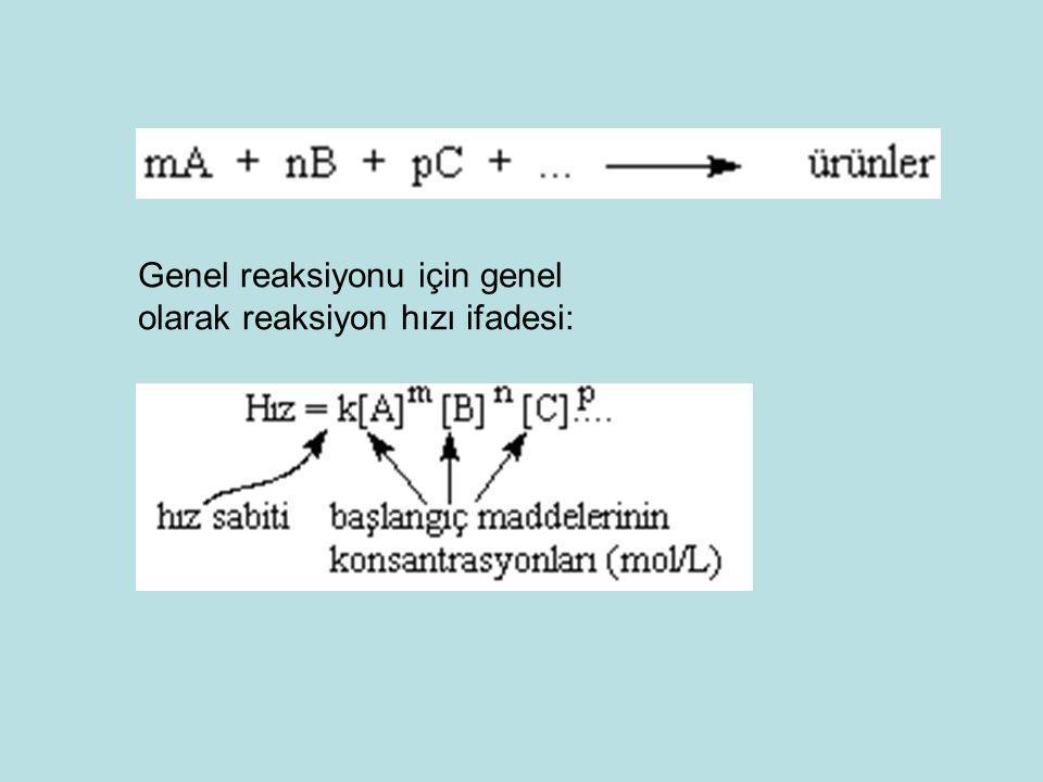 Genel reaksiyonu için genel olarak reaksiyon hızı ifadesi: