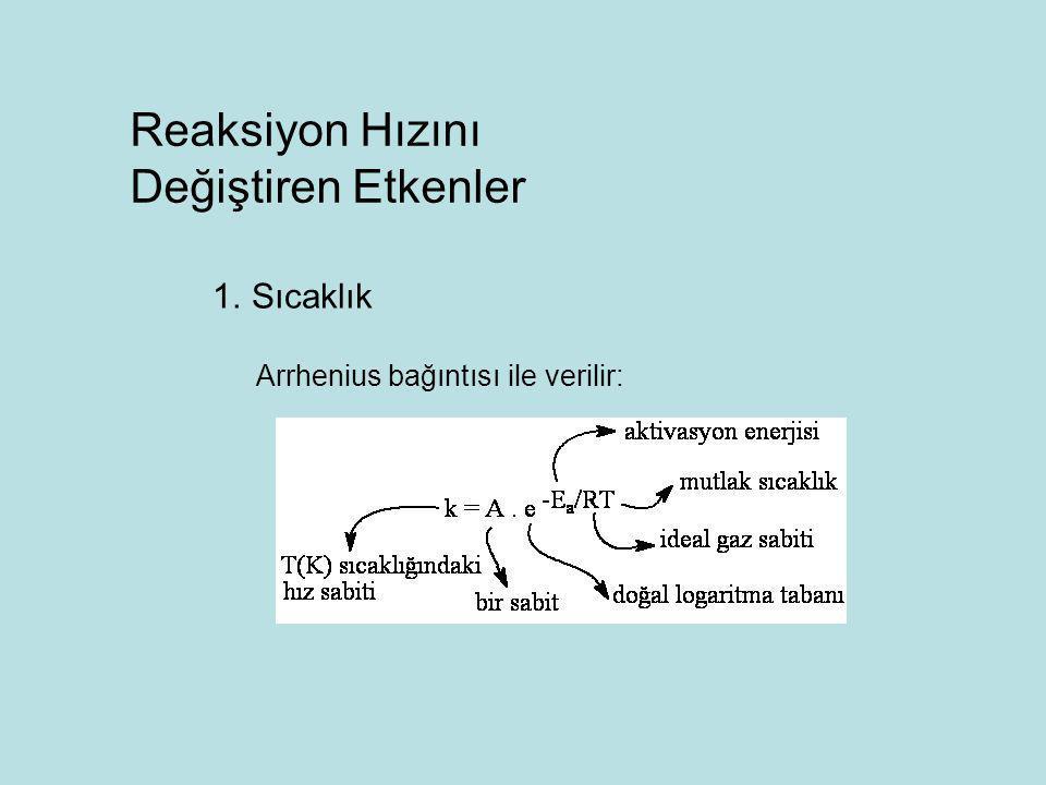 Reaksiyon Hızını Değiştiren Etkenler 1.Sıcaklık Arrhenius bağıntısı ile verilir: