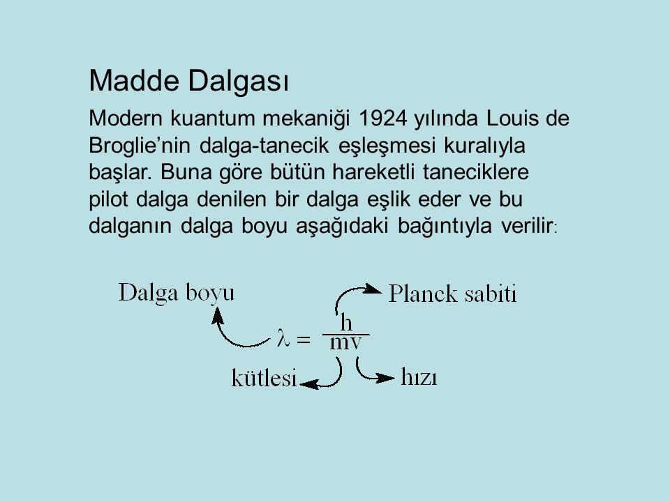 Madde Dalgası Modern kuantum mekaniği 1924 yılında Louis de Broglie'nin dalga-tanecik eşleşmesi kuralıyla başlar. Buna göre bütün hareketli tanecikler