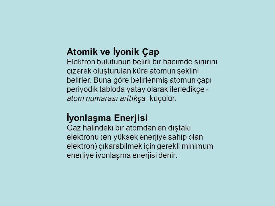 Atomik ve İyonik Çap Elektron bulutunun belirli bir hacimde sınırını çizerek oluşturulan küre atomun şeklini belirler. Buna göre belirlenmiş atomun ça