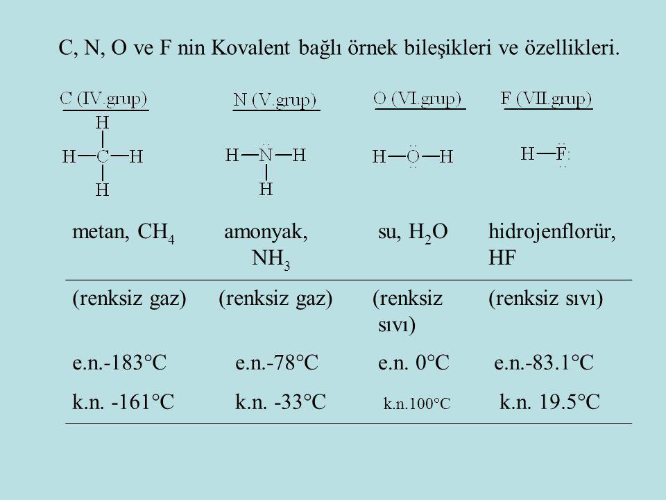 C, N, O ve F nin Kovalent bağlı örnek bileşikleri ve özellikleri. metan, CH 4 amonyak, NH 3 su, H 2 O hidrojenflorür, HF (renksiz gaz) (renksiz sıvı)