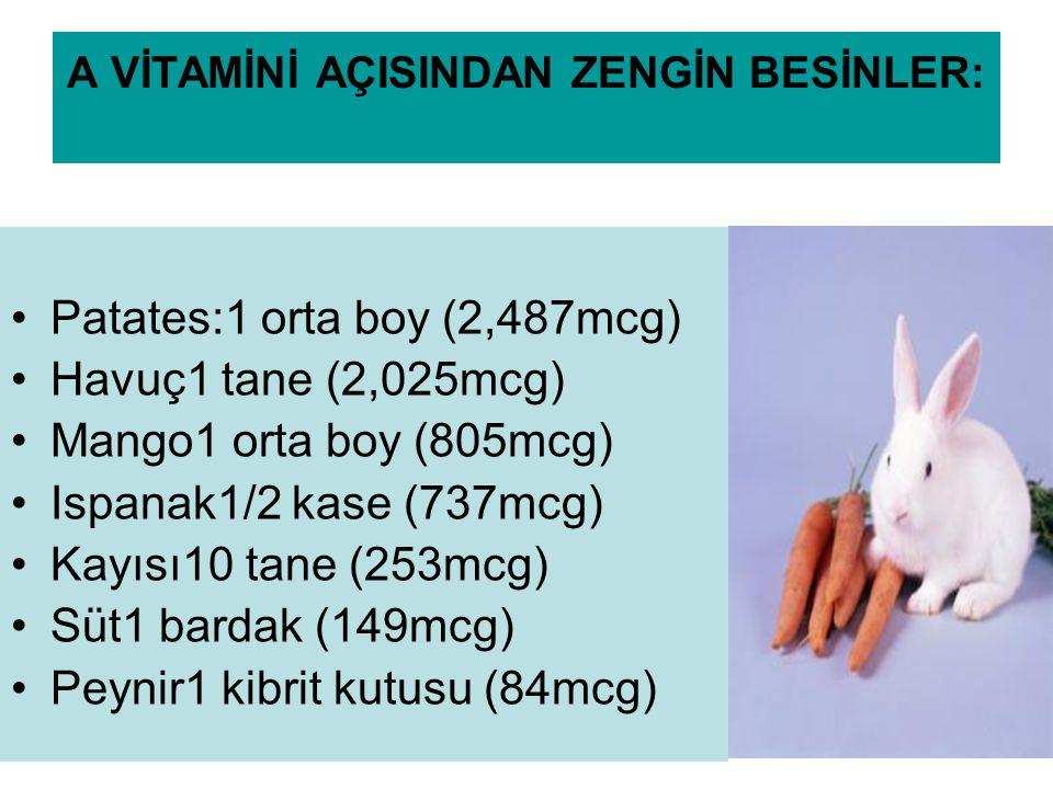 Hastanede yatan hastalarda Antibiyotik kullanma GİS operasyonları TPN alma (haftada 1 gün 1 mg vit K verilmelidir.) gibi sebeplerden dolayı vit K eksikliği görülmektedir.