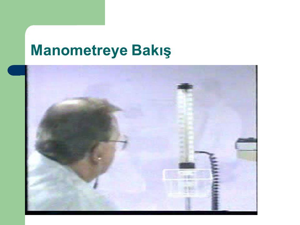 Manometreye Bakış
