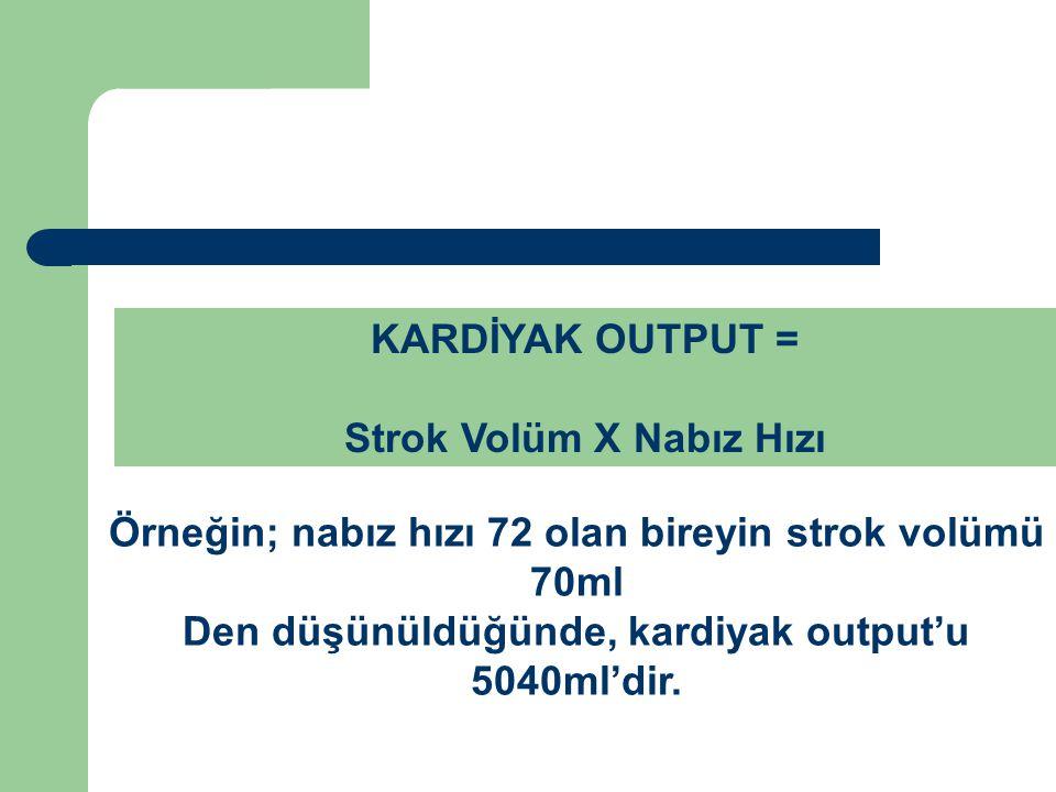 KARDİYAK OUTPUT = Strok Volüm X Nabız Hızı Örneğin; nabız hızı 72 olan bireyin strok volümü 70ml Den düşünüldüğünde, kardiyak output'u 5040ml'dir.