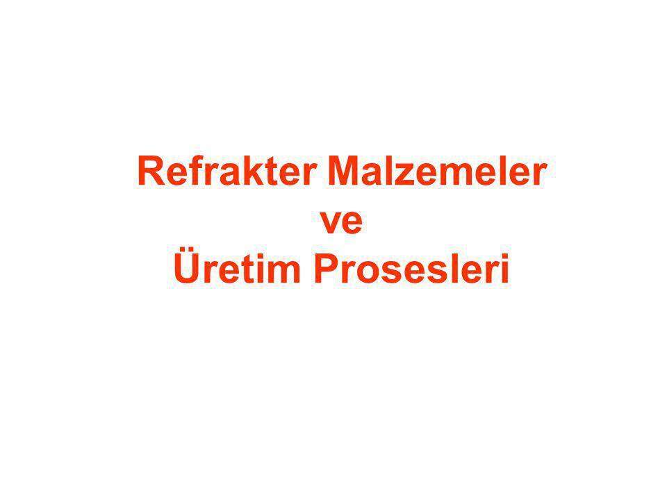 Refrakter Malzemeler ve Üretim Prosesleri