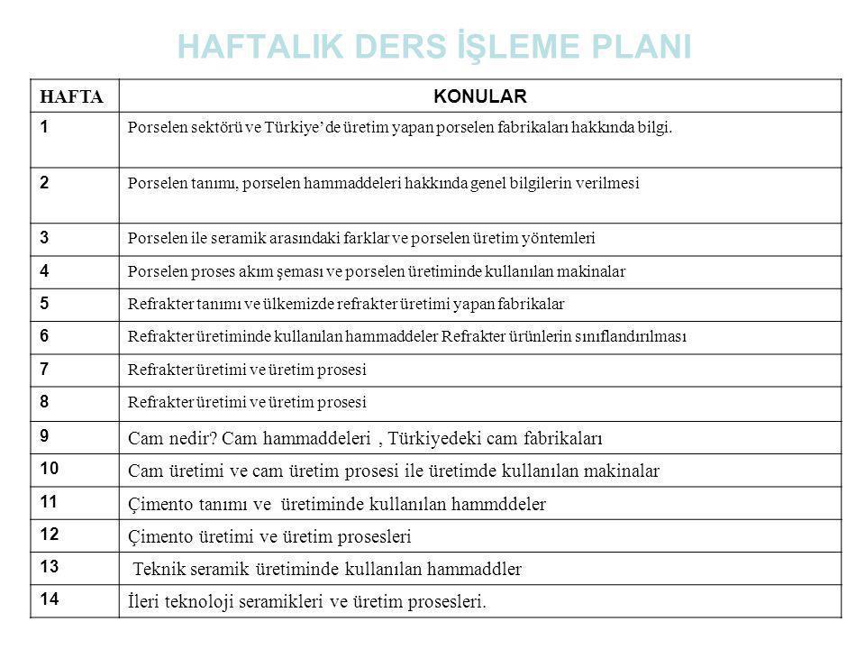 HAFTALIK DERS İŞLEME PLANI HAFTA KONULAR 1 Porselen sektörü ve Türkiye'de üretim yapan porselen fabrikaları hakkında bilgi. 2 Porselen tanımı, porsele