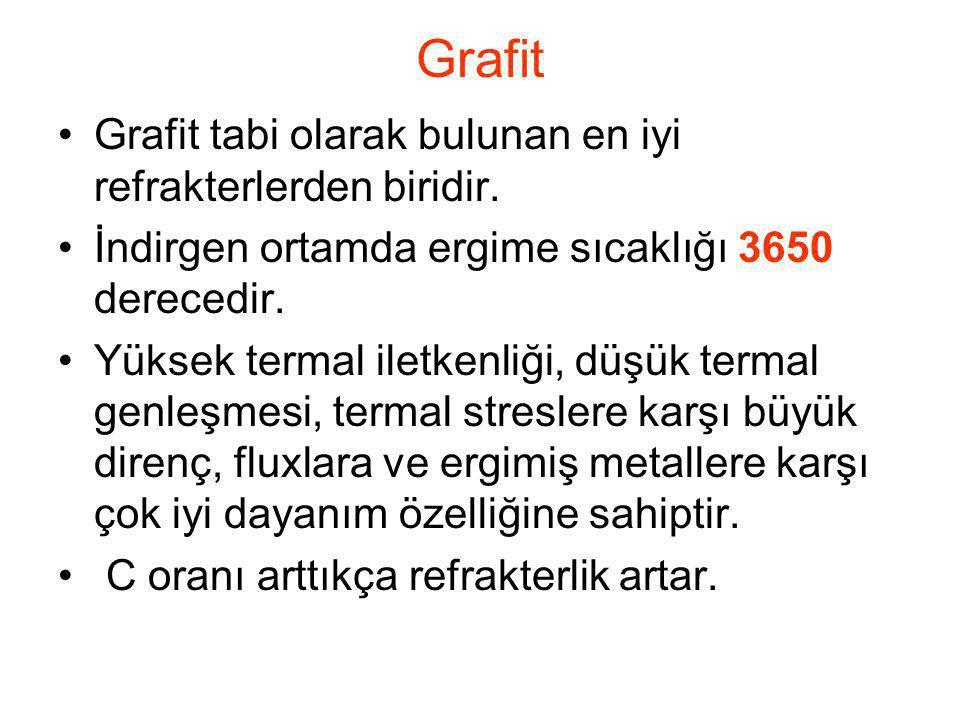 Grafit Grafit tabi olarak bulunan en iyi refrakterlerden biridir. İndirgen ortamda ergime sıcaklığı 3650 derecedir. Yüksek termal iletkenliği, düşük t