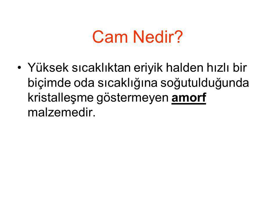Cam Nedir.