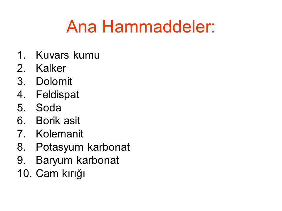 Ana Hammaddeler: 1.Kuvars kumu 2.Kalker 3.Dolomit 4.Feldispat 5.Soda 6.Borik asit 7.Kolemanit 8.Potasyum karbonat 9.Baryum karbonat 10.Cam kırığı