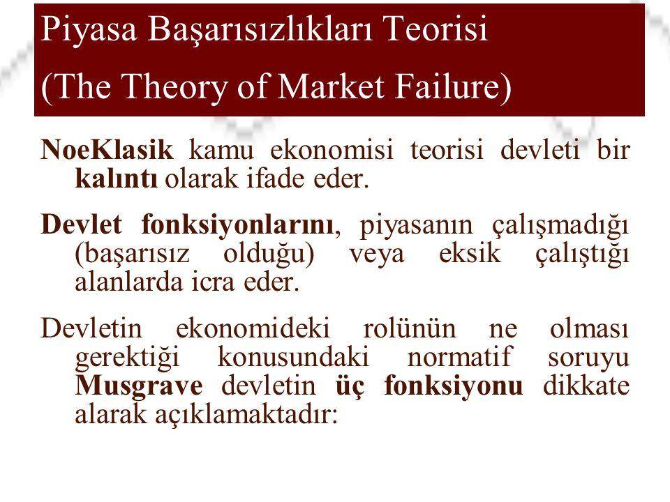 Refah İktisadı NoeKlasik kamu ekonomisi teorisi devleti bir kalıntı olarak ifade eder. Devlet fonksiyonlarını, piyasanın çalışmadığı (başarısız olduğu