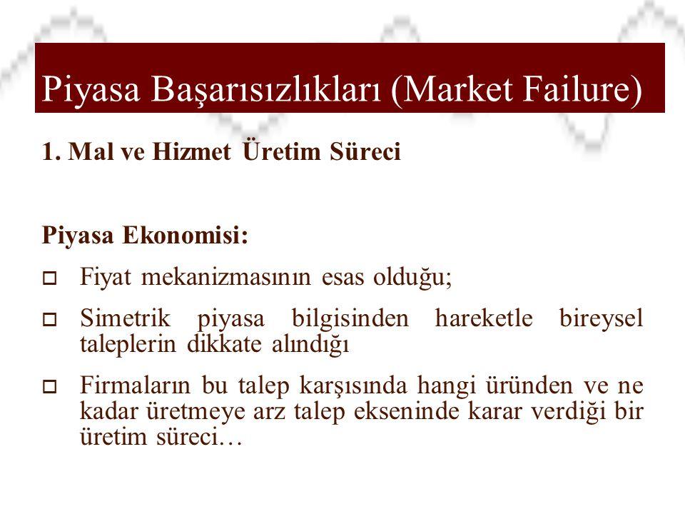 Refah İktisadı 1. Mal ve Hizmet Üretim Süreci Piyasa Ekonomisi:  Fiyat mekanizmasının esas olduğu;  Simetrik piyasa bilgisinden hareketle bireysel t