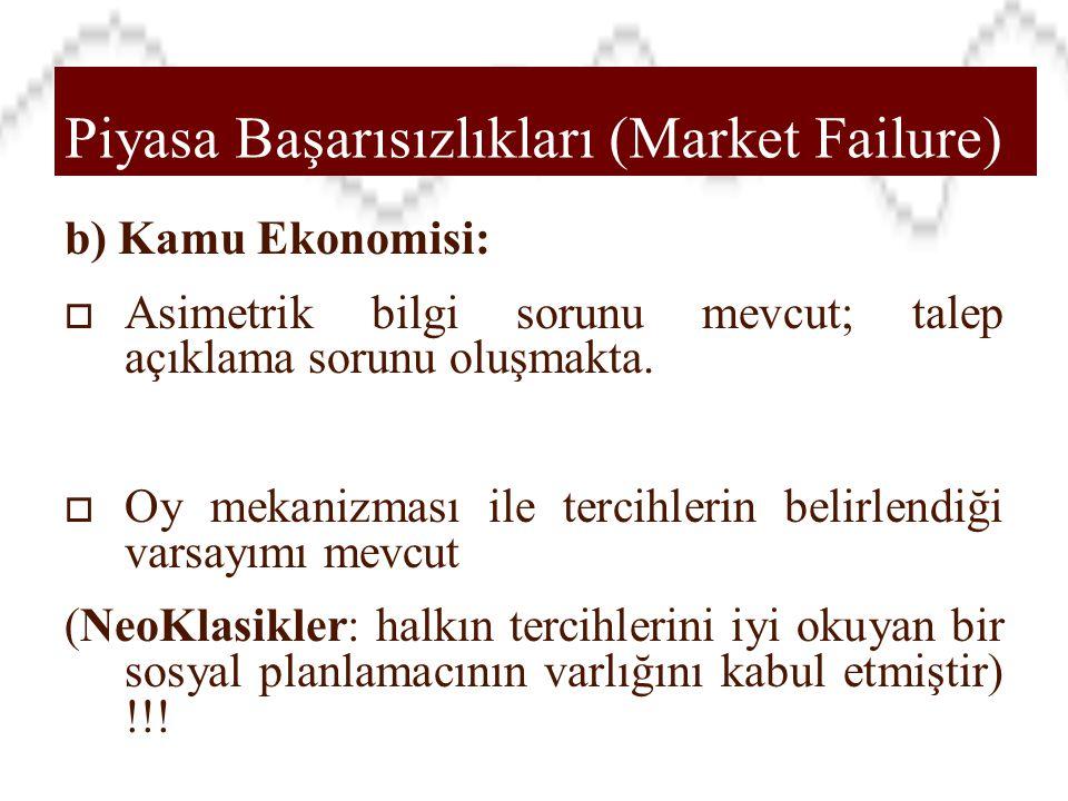 Refah İktisadı b) Kamu Ekonomisi:  Asimetrik bilgi sorunu mevcut; talep açıklama sorunu oluşmakta.  Oy mekanizması ile tercihlerin belirlendiği vars