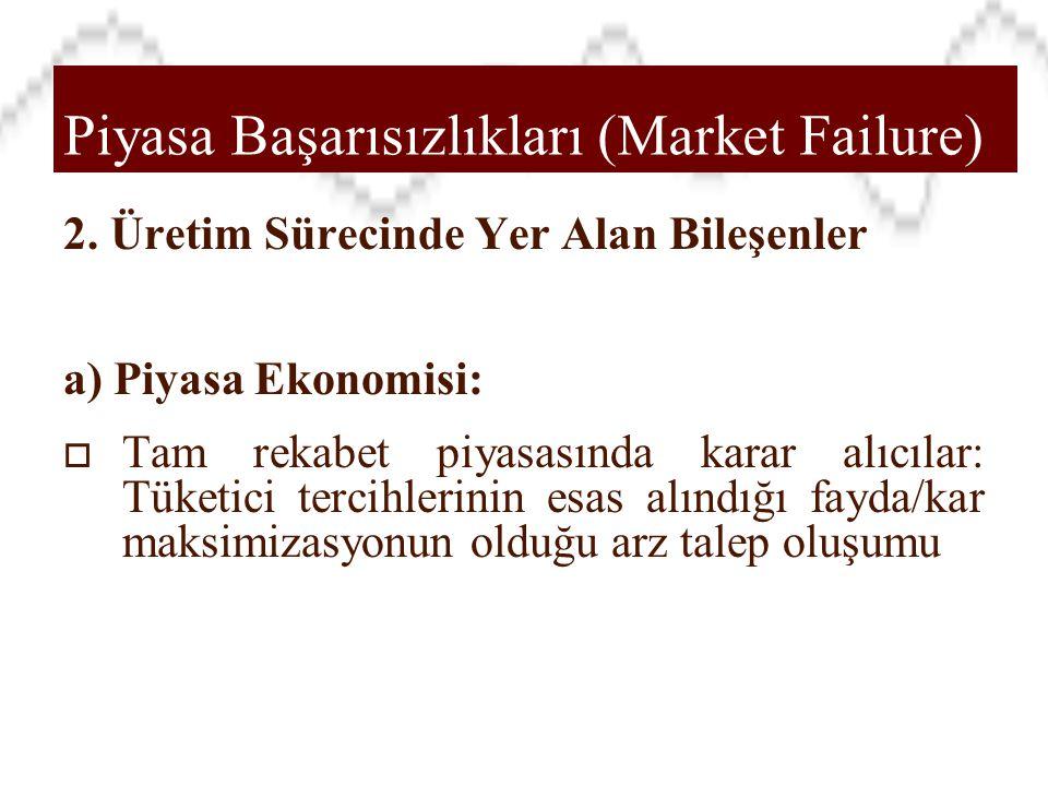 Refah İktisadı 2. Üretim Sürecinde Yer Alan Bileşenler a) Piyasa Ekonomisi:  Tam rekabet piyasasında karar alıcılar: Tüketici tercihlerinin esas alın