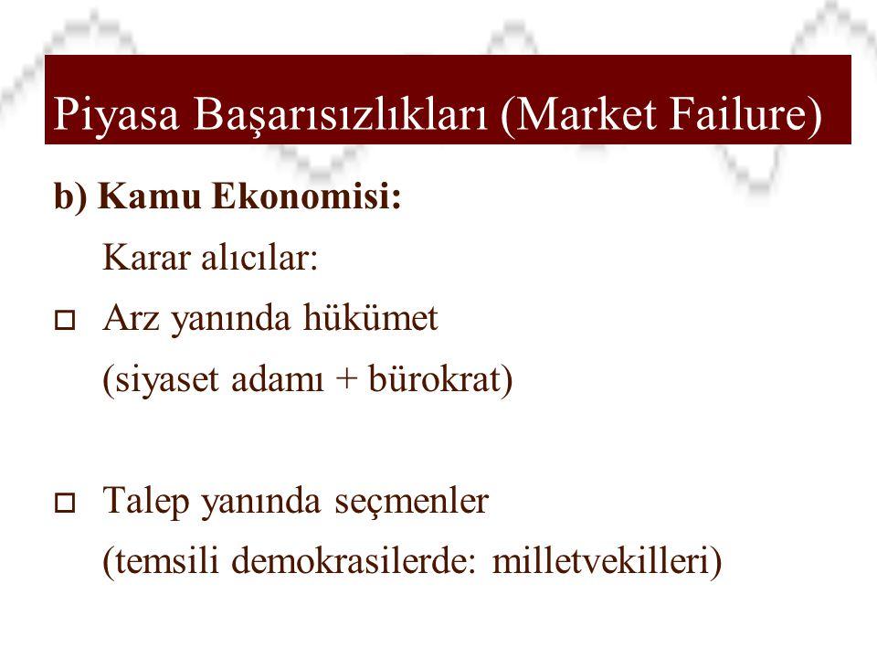 Refah İktisadı b) Kamu Ekonomisi: Karar alıcılar:  Arz yanında hükümet (siyaset adamı + bürokrat)  Talep yanında seçmenler (temsili demokrasilerde: milletvekilleri) Piyasa Başarısızlıkları (Market Failure)