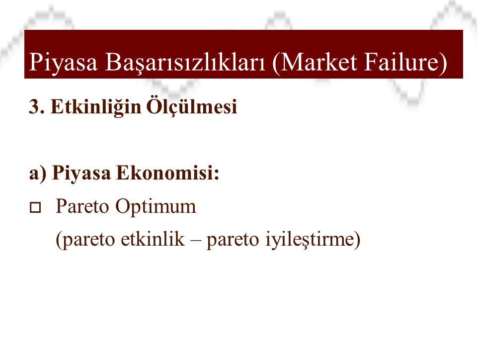 Refah İktisadı 3. Etkinliğin Ölçülmesi a) Piyasa Ekonomisi:  Pareto Optimum (pareto etkinlik – pareto iyileştirme) Piyasa Başarısızlıkları (Market Fa