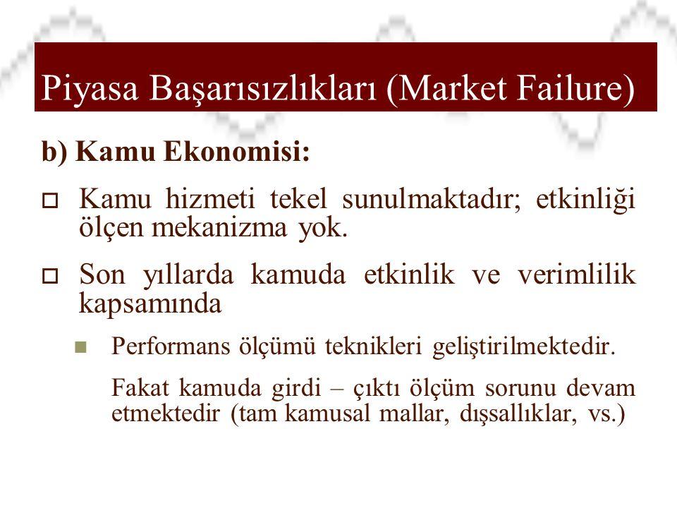 Refah İktisadı b) Kamu Ekonomisi:  Kamu hizmeti tekel sunulmaktadır; etkinliği ölçen mekanizma yok.