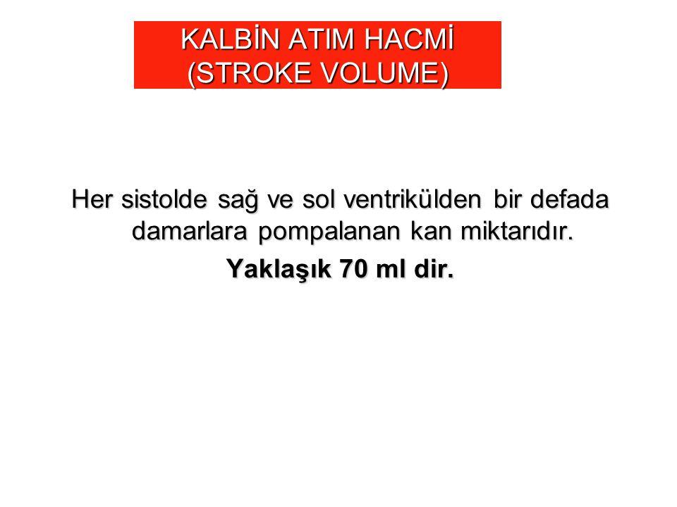 KALBİN ATIM HACMİ (STROKE VOLUME) Her sistolde sağ ve sol ventrikülden bir defada damarlara pompalanan kan miktarıdır. Yaklaşık 70 ml dir.