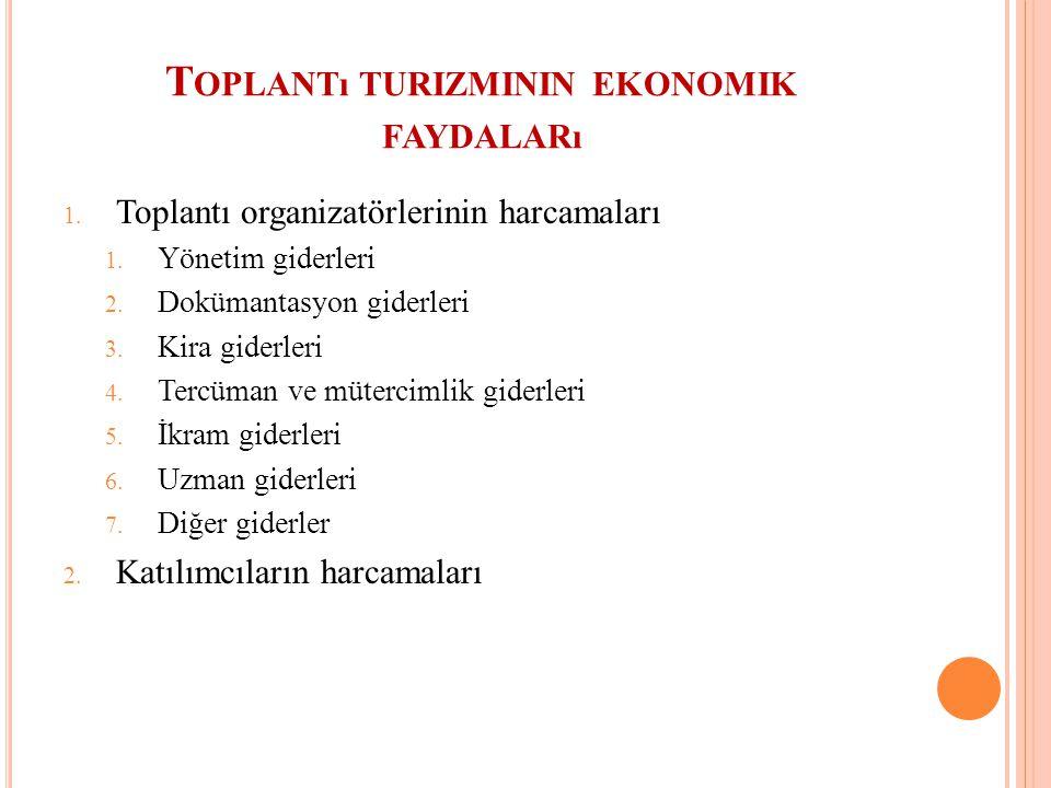 T OPLANTı TURIZMININ EKONOMIK FAYDALARı 1. Toplantı organizatörlerinin harcamaları 1. Yönetim giderleri 2. Dokümantasyon giderleri 3. Kira giderleri 4
