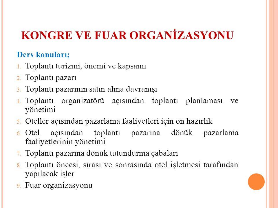 1.TOPLANTI TURİZMİ, ÖNEMİ VE KAPSAMI 1. Toplantı tanımı ve türleri 2.