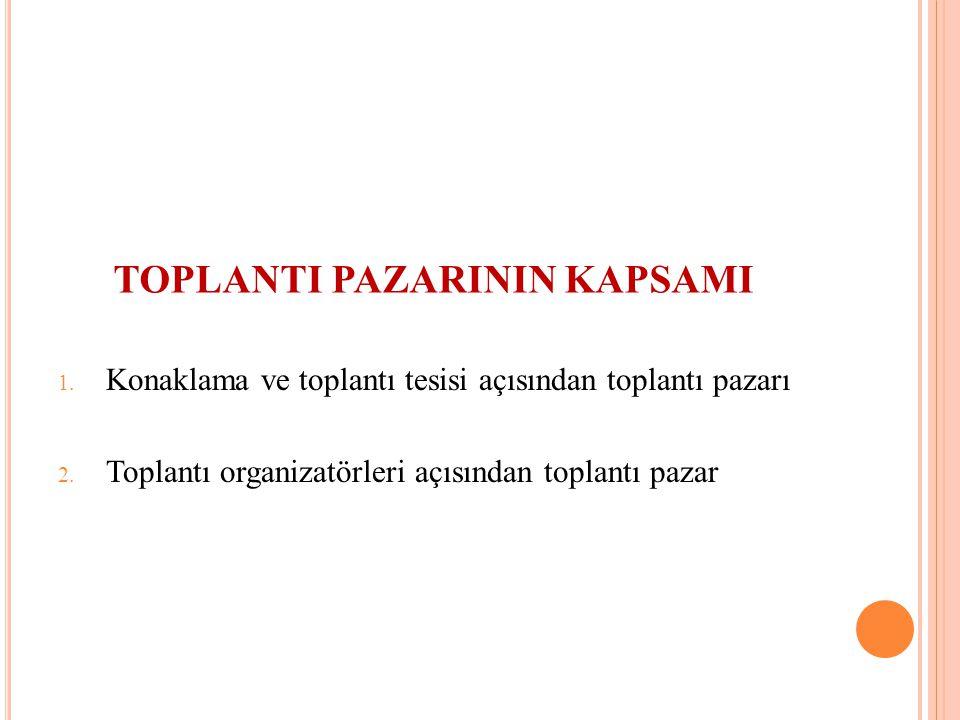 TOPLANTI PAZARININ KAPSAMI 1. Konaklama ve toplantı tesisi açısından toplantı pazarı 2. Toplantı organizatörleri açısından toplantı pazar