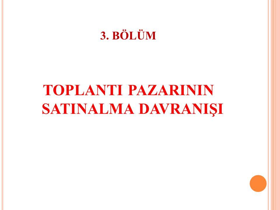 3. BÖLÜM TOPLANTI PAZARININ SATINALMA DAVRANIŞI