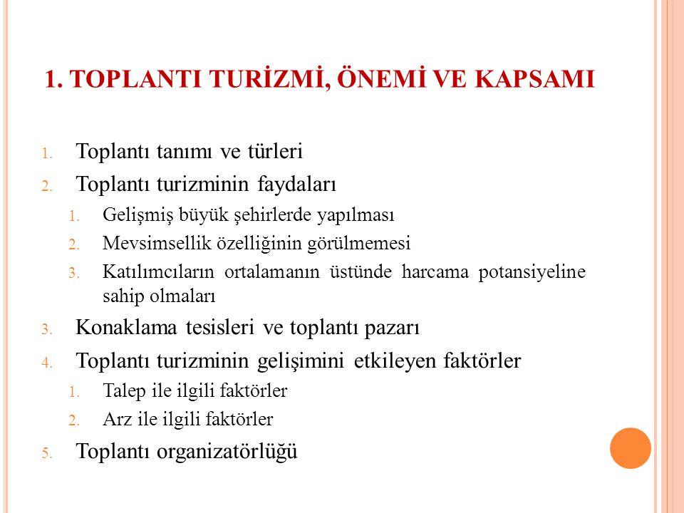 1. TOPLANTI TURİZMİ, ÖNEMİ VE KAPSAMI 1. Toplantı tanımı ve türleri 2. Toplantı turizminin faydaları 1. Gelişmiş büyük şehirlerde yapılması 2. Mevsims