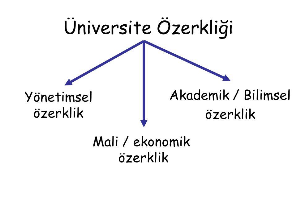 Üniversite Özerkliği Yönetimsel özerklik Mali / ekonomik özerklik Akademik / Bilimsel özerklik
