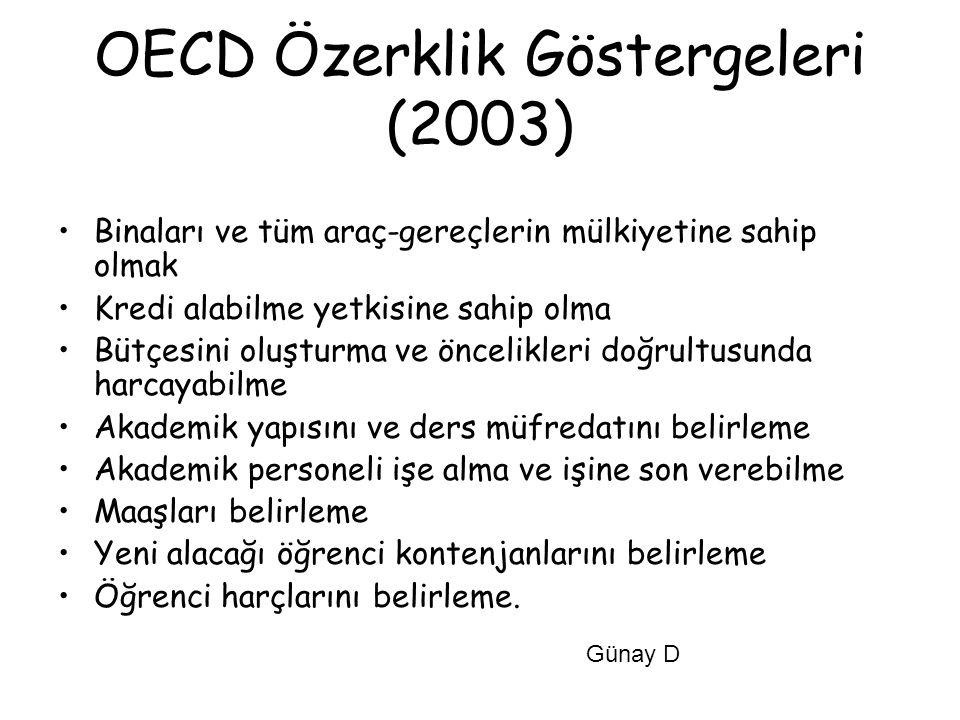 OECD Özerklik Göstergeleri (2003) Binaları ve tüm araç-gereçlerin mülkiyetine sahip olmak Kredi alabilme yetkisine sahip olma Bütçesini oluşturma ve ö