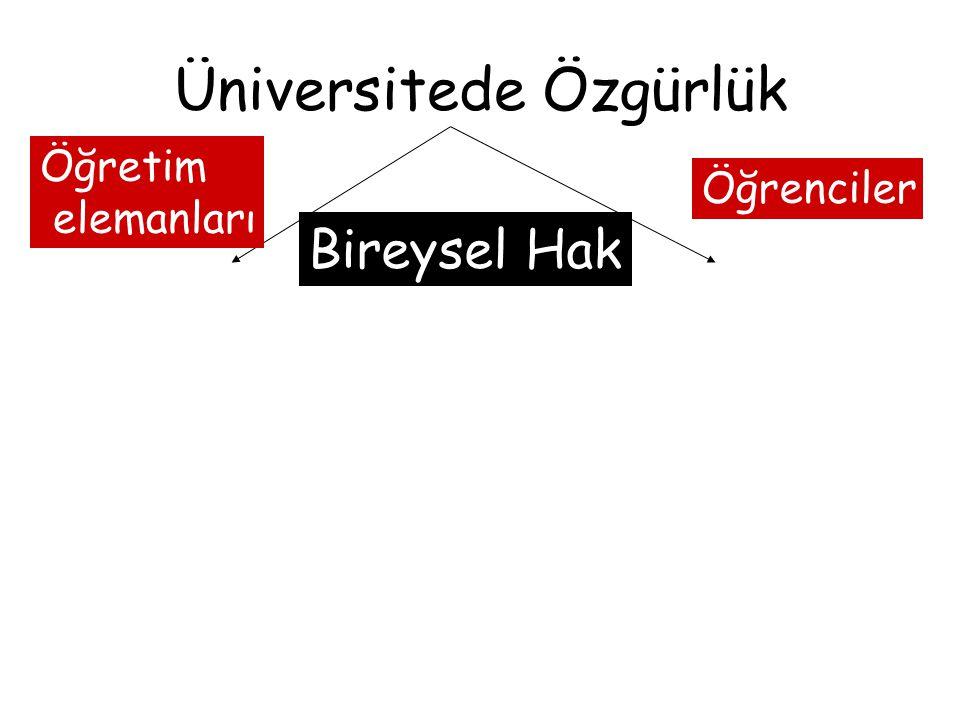 Üniversitede Özgürlük Bireysel Hak Öğretim elemanları Öğrenciler