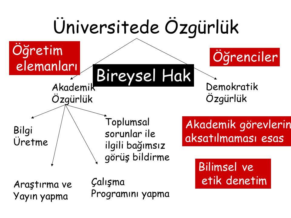 Üniversitede Özgürlük Bireysel Hak Akademik Özgürlük Demokratik Özgürlük Bilgi Üretme Araştırma ve Yayın yapma Toplumsal sorunlar ile ilgili bağımsız